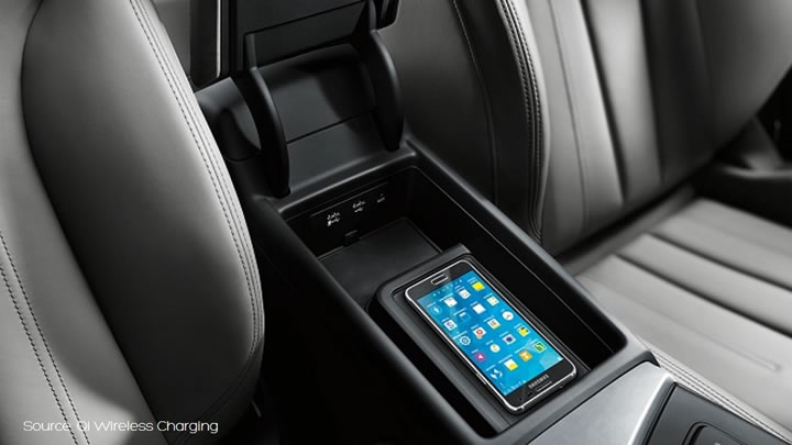 Audi Wireless Charging Aircharge